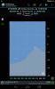 PlanIt! VR Sucher Spezielle Stunden Mt. Rainier